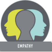 Empathy Awareness Badge
